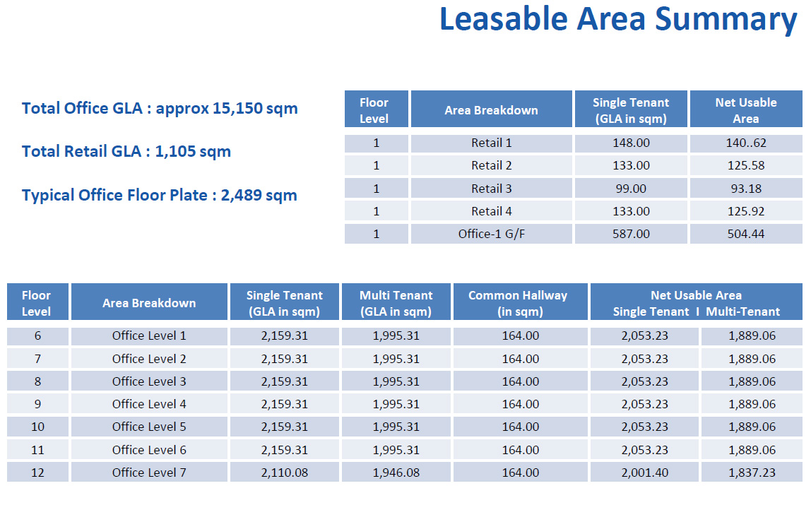 lease areas